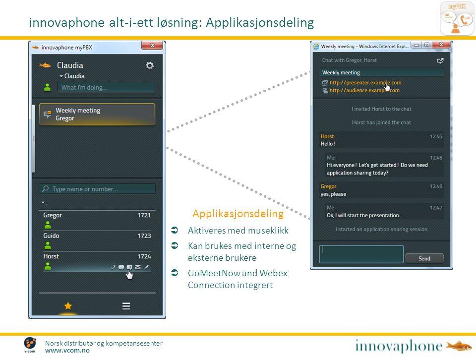 Norsk distributør og kompetansesenter www.vcom.no Applikasjonsdeling  Aktiveres med museklikk  Kan brukes med interne og eksterne brukere  GoMeetNow and Webex Connection integrert innovaphone alt-i-ett løsning: Applikasjonsdeling