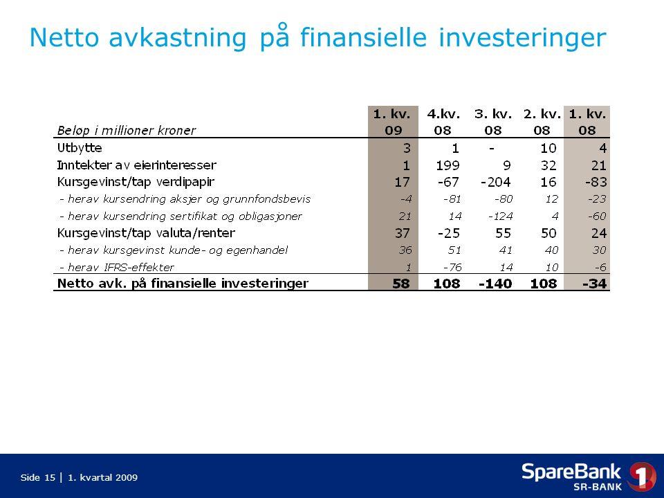 Side 15 │ 1. kvartal 2009 Netto avkastning på finansielle investeringer