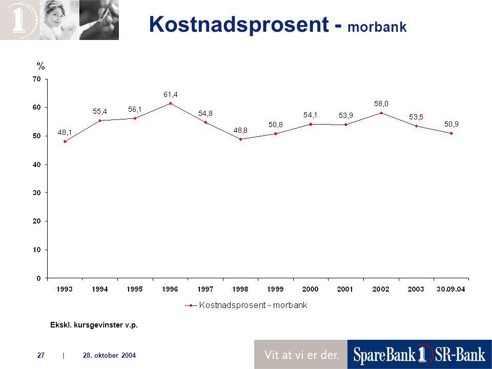 | 28. oktober 200427 Kostnadsprosent - morbank Ekskl. kursgevinster v.p.