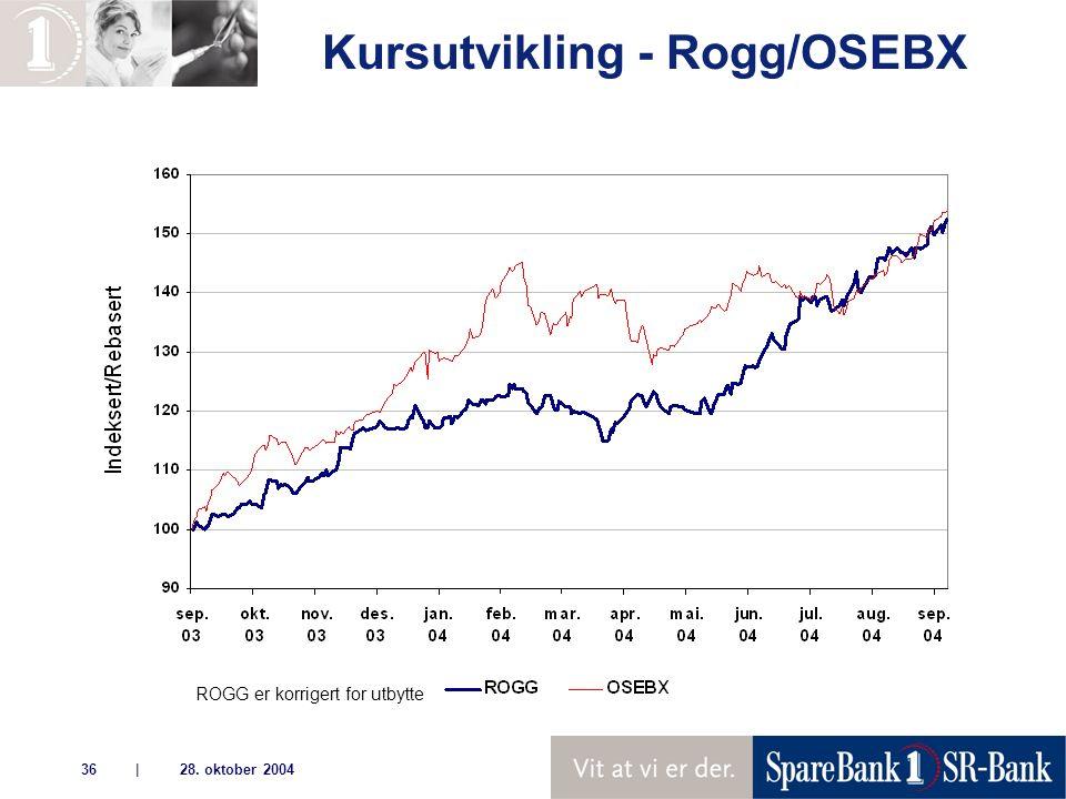 | 28. oktober 200436 ROGG er korrigert for utbytte Kursutvikling - Rogg/OSEBX