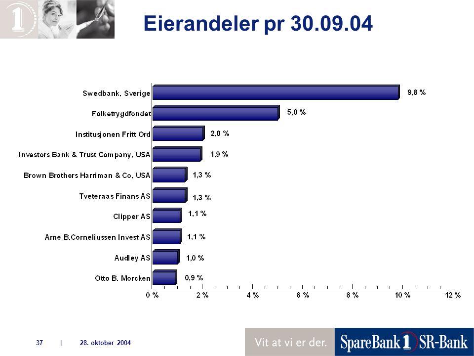 | 28. oktober 200437 Eierandeler pr 30.09.04