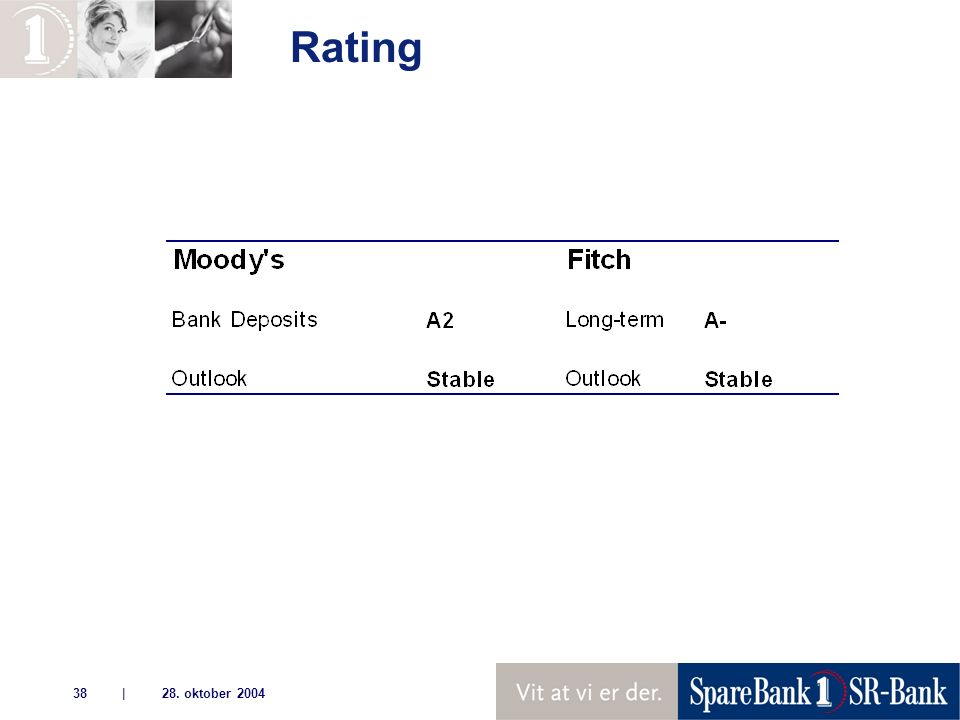 | 28. oktober 200438 Rating