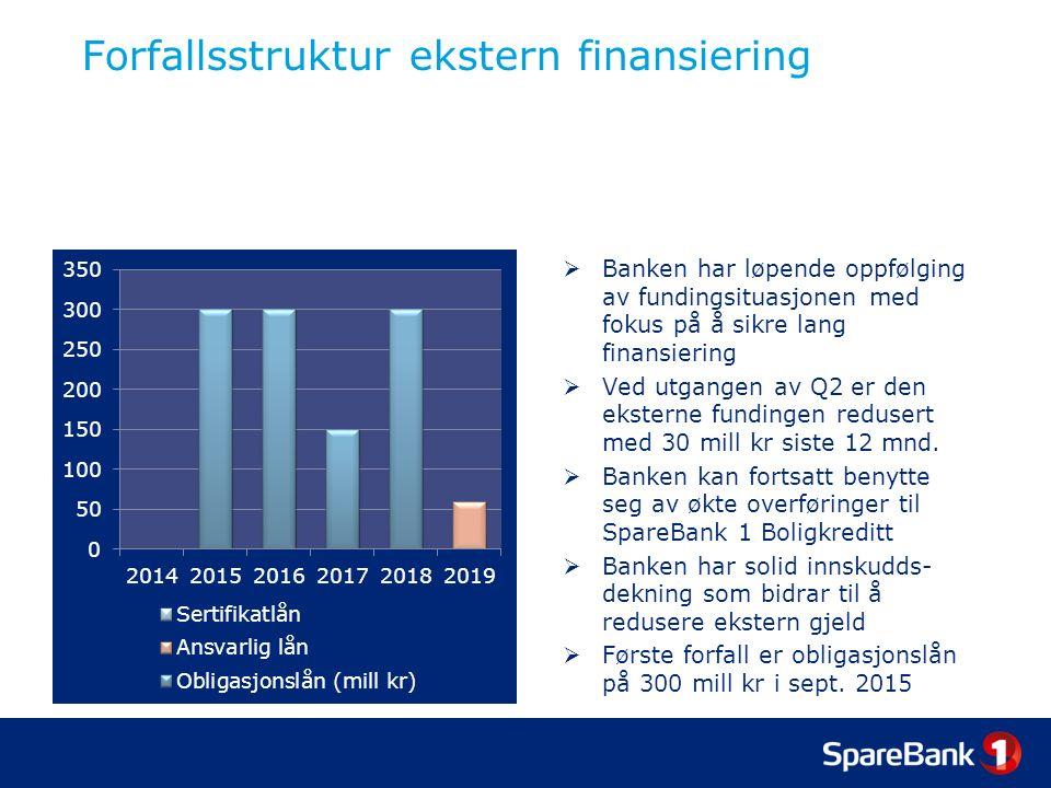 Forfallsstruktur ekstern finansiering  Banken har løpende oppfølging av fundingsituasjonen med fokus på å sikre lang finansiering  Ved utgangen av Q2 er den eksterne fundingen redusert med 30 mill kr siste 12 mnd.