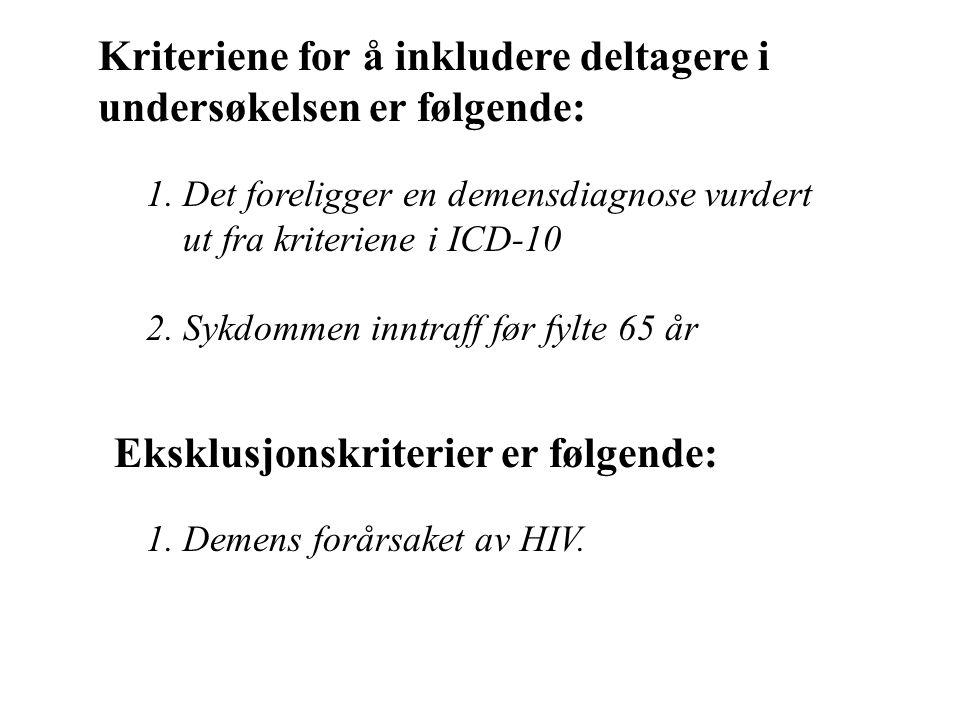 Kriteriene for å inkludere deltagere i undersøkelsen er følgende: 1.