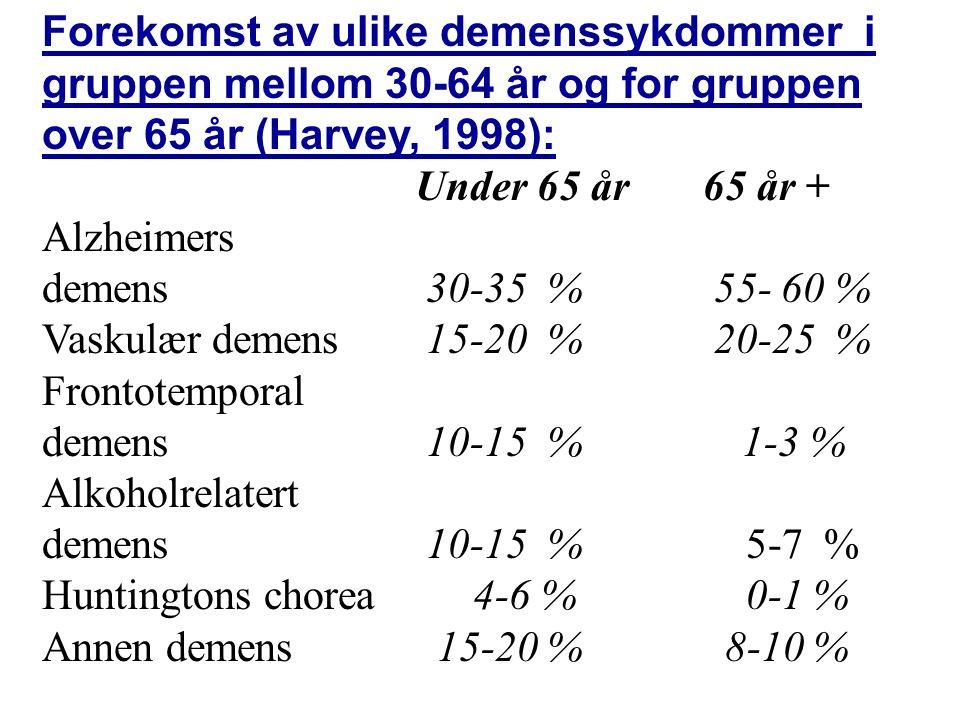 Forekomst av ulike demenssykdommer i gruppen mellom 30-64 år og for gruppen over 65 år (Harvey, 1998): Under 65 år 65 år + Alzheimers demens 30-35 % 55- 60 % Vaskulær demens15-20 % 20-25 % Frontotemporal demens 10-15 % 1-3 % Alkoholrelatert demens 10-15 % 5-7 % Huntingtons chorea 4-6 % 0-1 % Annen demens 15-20 % 8-10 %