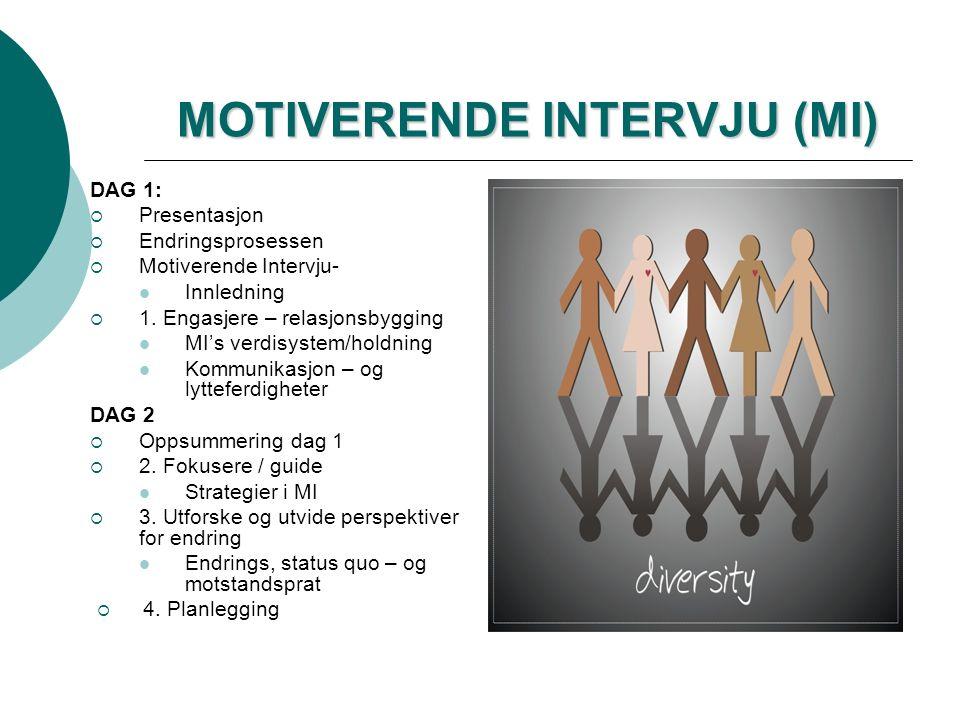 MOTIVERENDE INTERVJU (MI) DAG 1:  Presentasjon  Endringsprosessen  Motiverende Intervju- Innledning  1.