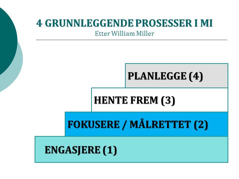 4 GRUNNLEGGENDE PROSESSER I MI 4 GRUNNLEGGENDE PROSESSER I MI Etter William Miller HENTE FREM (3) FOKUSERE / MÅLRETTET (2) ENGASJERE (1) ENGASJERE (1) PLANLEGGE (4)