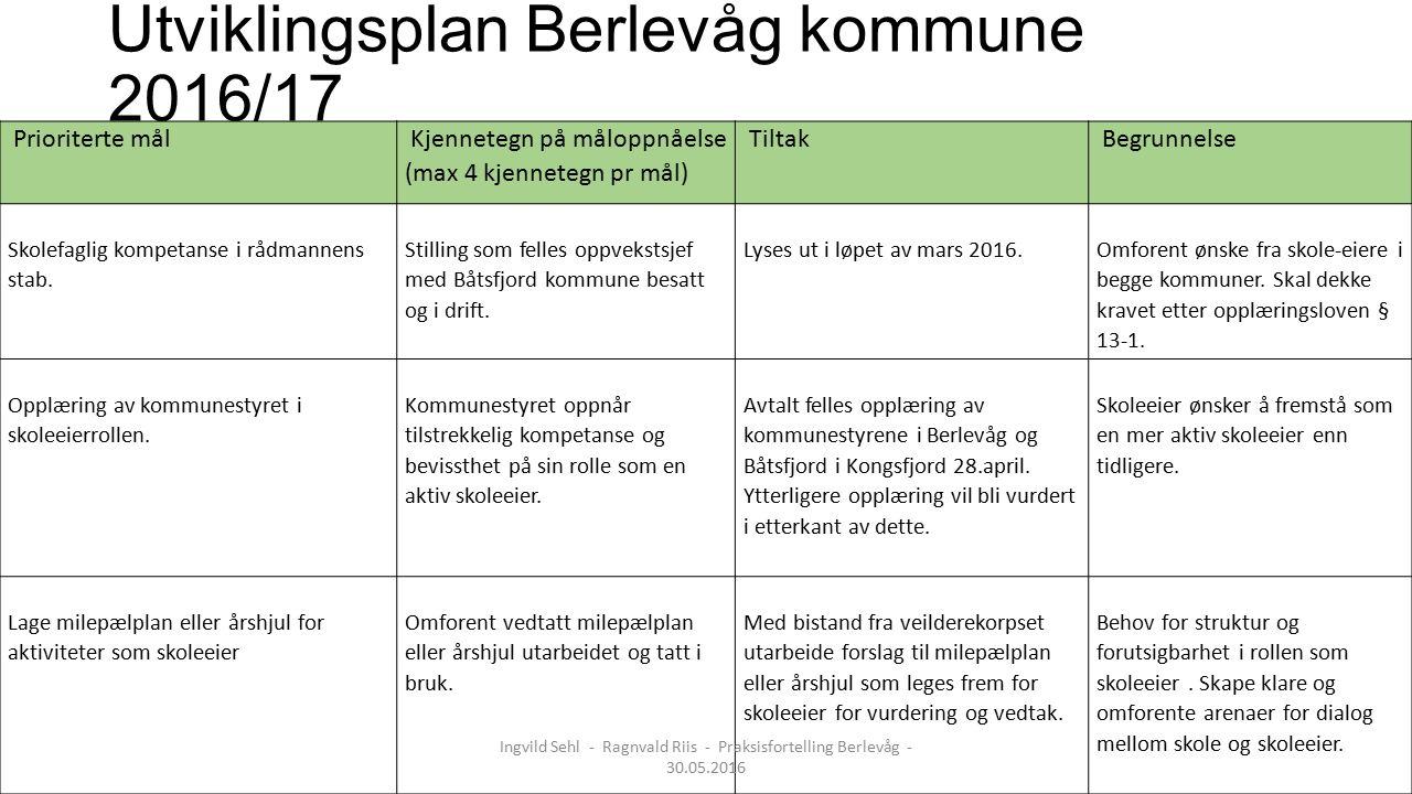 Utviklingsplan Berlevåg kommune 2016/17 Prioriterte mål Kjennetegn på måloppnåelse (max 4 kjennetegn pr mål) Tiltak Begrunnelse Skolefaglig kompetanse i rådmannens stab.