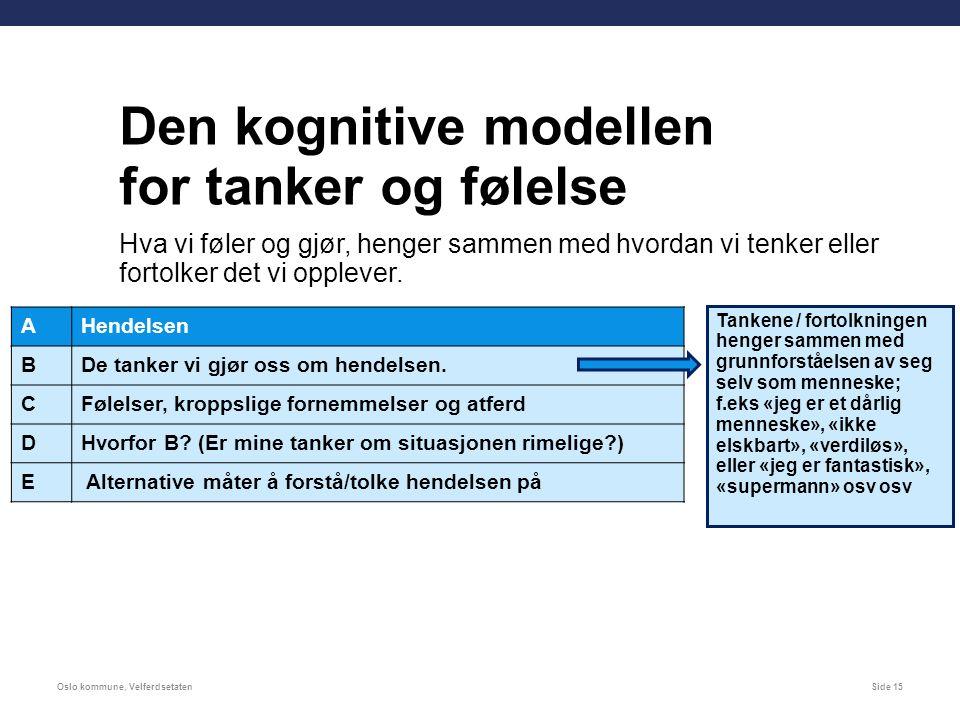 Oslo kommune, VelferdsetatenSide 15 Hva vi føler og gjør, henger sammen med hvordan vi tenker eller fortolker det vi opplever.