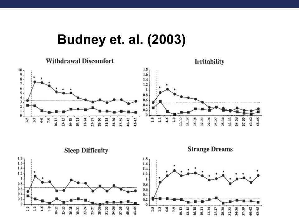 Oslo kommune, VelferdsetatenSide 30 Budney et. al. (2003)