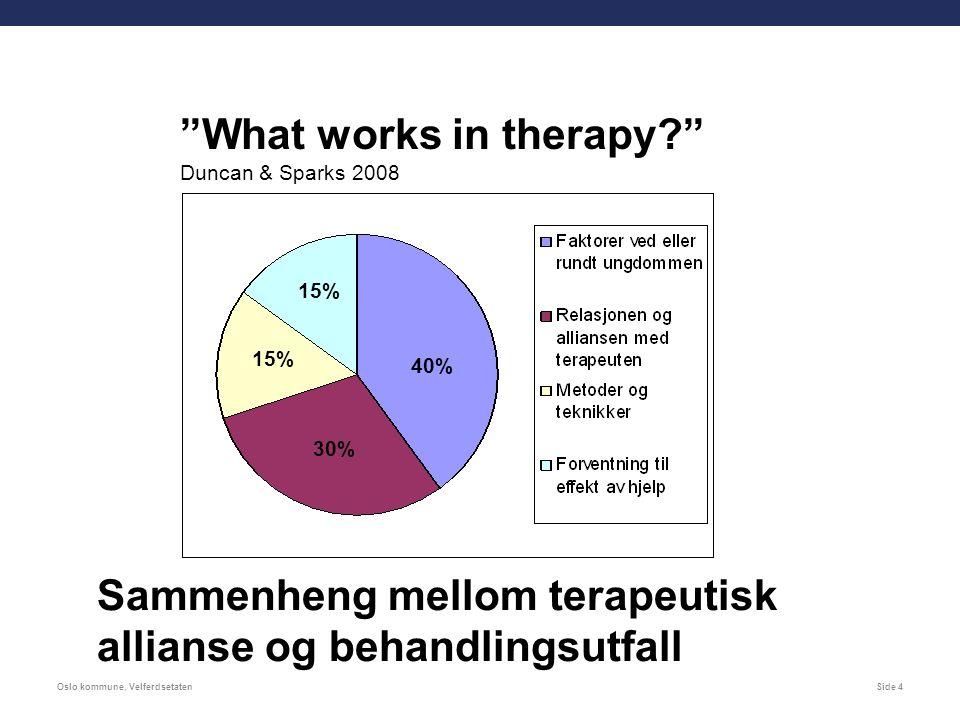 Oslo kommune, VelferdsetatenSide 4 What works in therapy Duncan & Sparks 2008 40% 30% 15% Sammenheng mellom terapeutisk allianse og behandlingsutfall
