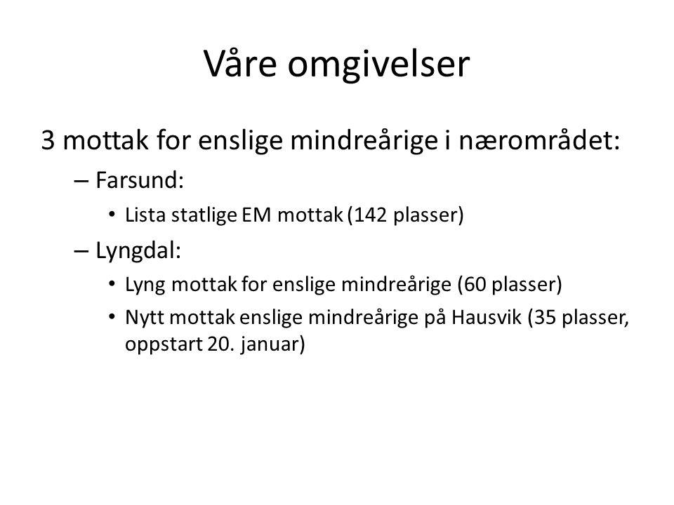 Våre omgivelser 3 mottak for enslige mindreårige i nærområdet: – Farsund: Lista statlige EM mottak (142 plasser) – Lyngdal: Lyng mottak for enslige mi