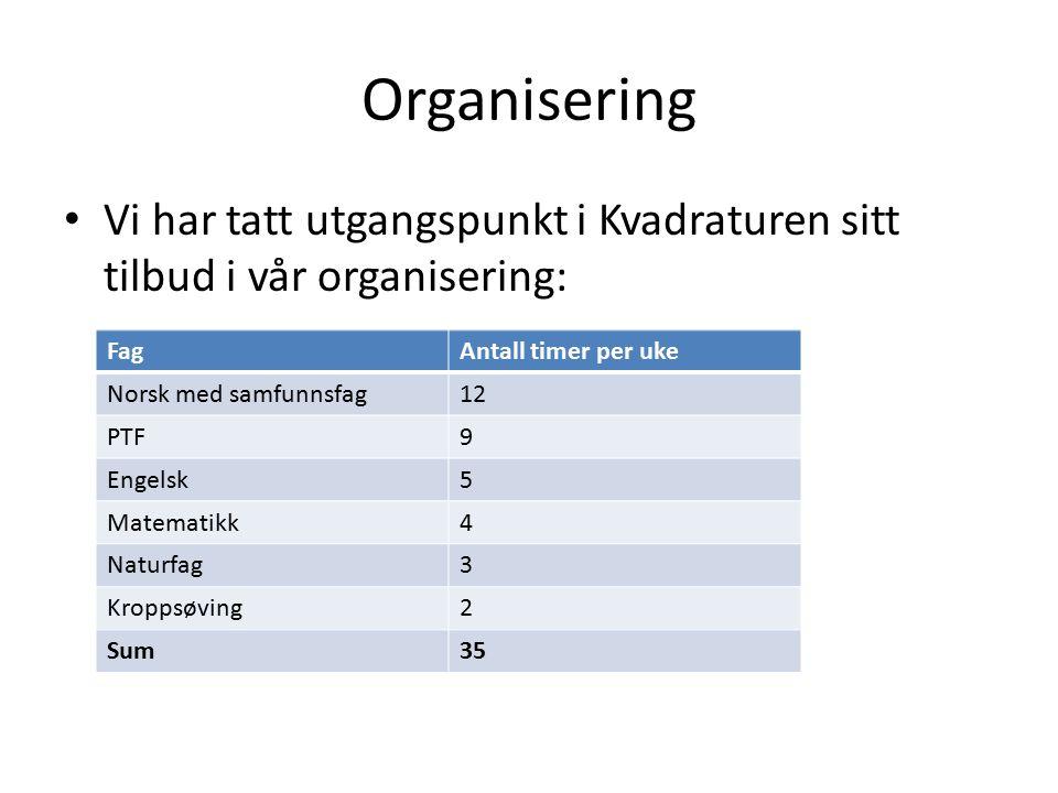 Organisering Vi har tatt utgangspunkt i Kvadraturen sitt tilbud i vår organisering: FagAntall timer per uke Norsk med samfunnsfag12 PTF9 Engelsk5 Mate