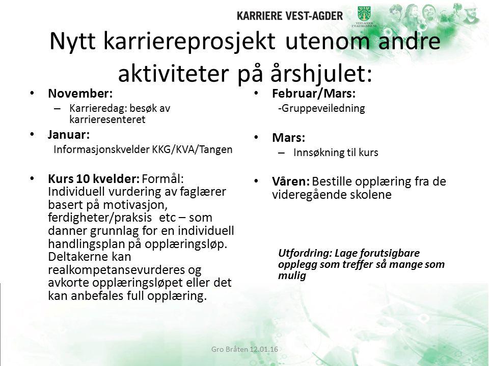 Nytt karriereprosjekt utenom andre aktiviteter på årshjulet: November: – Karrieredag: besøk av karrieresenteret Januar: Informasjonskvelder KKG/KVA/Ta