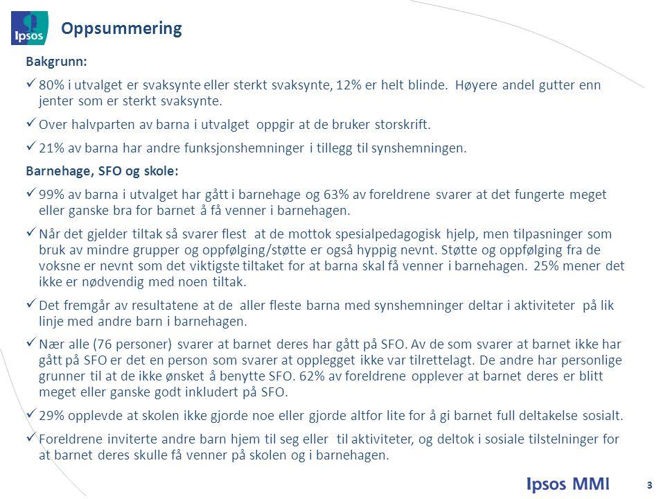 Oppsummering Bakgrunn: 80% i utvalget er svaksynte eller sterkt svaksynte, 12% er helt blinde.