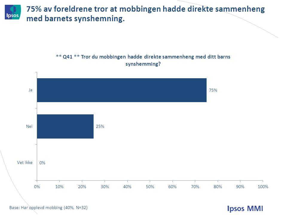 75% av foreldrene tror at mobbingen hadde direkte sammenheng med barnets synshemning.