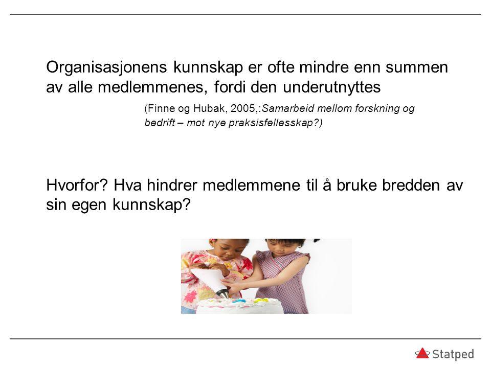 Organisasjonens kunnskap er ofte mindre enn summen av alle medlemmenes, fordi den underutnyttes (Finne og Hubak, 2005,:Samarbeid mellom forskning og bedrift – mot nye praksisfellesskap ) Hvorfor.