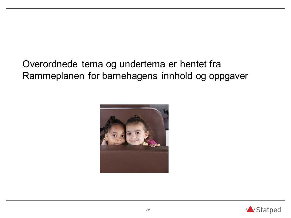 Overordnede tema og undertema er hentet fra Rammeplanen for barnehagens innhold og oppgaver 26