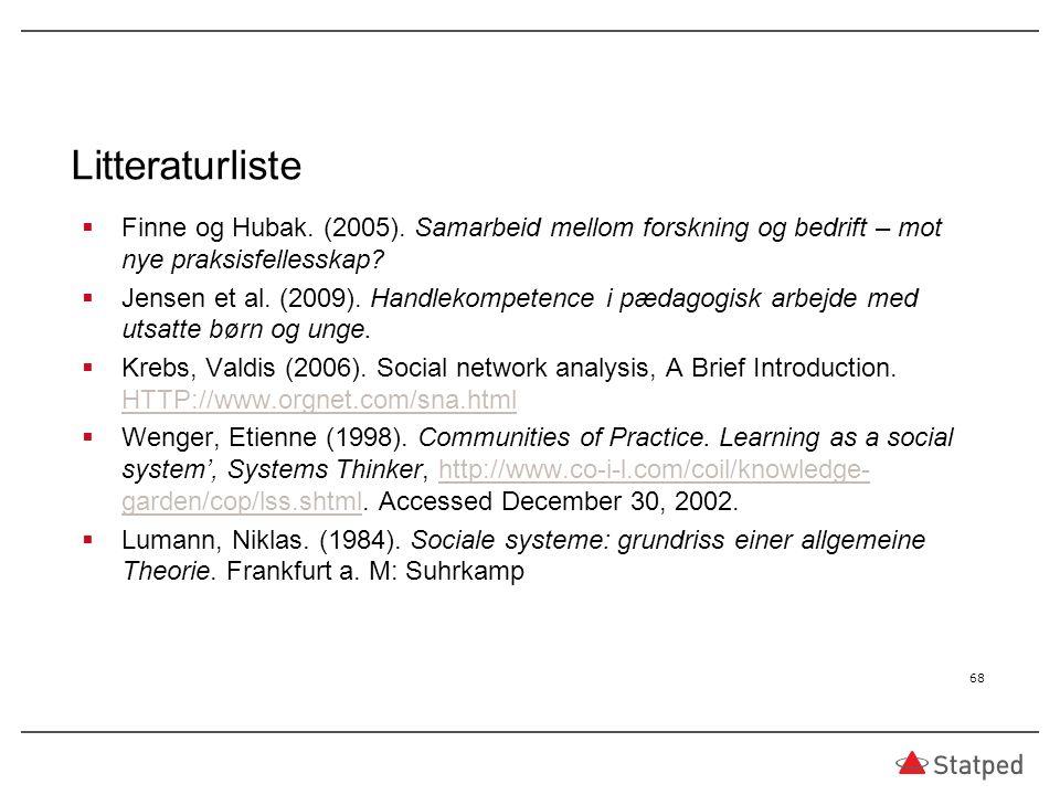 Litteraturliste  Finne og Hubak. (2005).