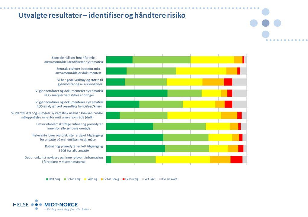 Utvalgte resultater – identifiser og håndtere risiko
