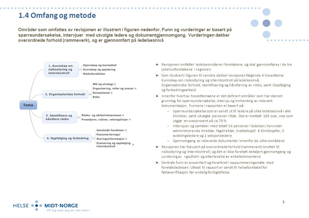 1.4 Omfang og metode Områder som omfattes av revisjonen er illustrert i figuren nedenfor.