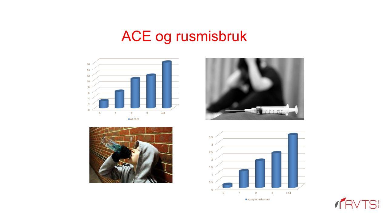 ACE og rusmisbruk
