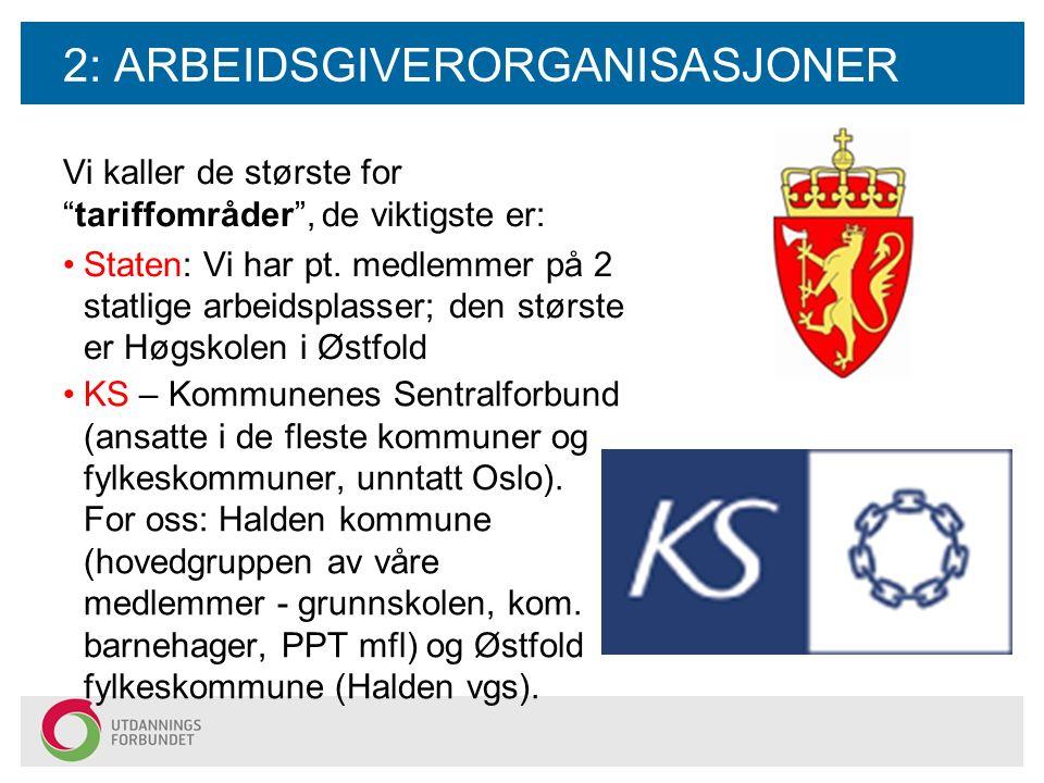 ARBEIDSGIVERORGANISASJONER - 2 PBL: Private barnehagers Landsforbund.