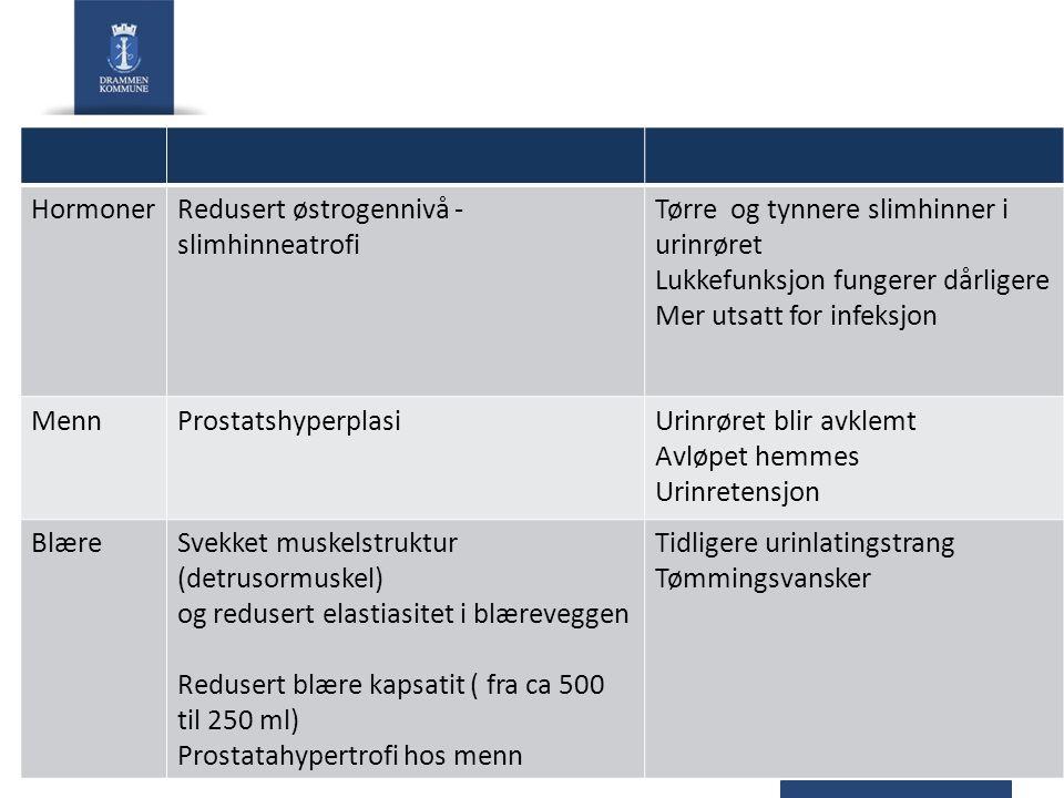 18.09.20164 HormonerRedusert østrogennivå - slimhinneatrofi Tørre og tynnere slimhinner i urinrøret Lukkefunksjon fungerer dårligere Mer utsatt for infeksjon MennProstatshyperplasiUrinrøret blir avklemt Avløpet hemmes Urinretensjon BlæreSvekket muskelstruktur (detrusormuskel) og redusert elastiasitet i blæreveggen Redusert blære kapsatit ( fra ca 500 til 250 ml) Prostatahypertrofi hos menn Tidligere urinlatingstrang Tømmingsvansker