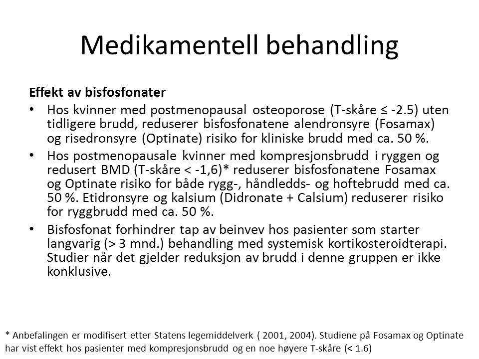 Medikamentell behandling Effekt av bisfosfonater Hos kvinner med postmenopausal osteoporose (T-skåre ≤ -2.5) uten tidligere brudd, reduserer bisfosfonatene alendronsyre (Fosamax) og risedronsyre (Optinate) risiko for kliniske brudd med ca.