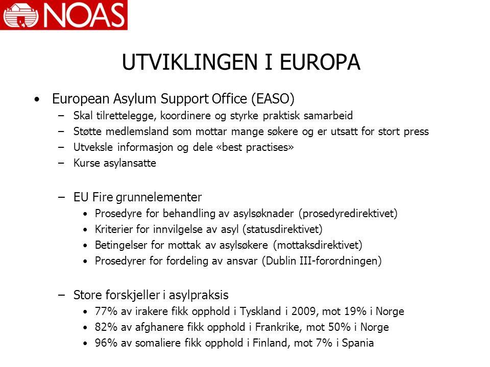 UTVIKLINGEN I EUROPA European Asylum Support Office (EASO) –Skal tilrettelegge, koordinere og styrke praktisk samarbeid –Støtte medlemsland som mottar mange søkere og er utsatt for stort press –Utveksle informasjon og dele «best practises» –Kurse asylansatte –EU Fire grunnelementer Prosedyre for behandling av asylsøknader (prosedyredirektivet) Kriterier for innvilgelse av asyl (statusdirektivet) Betingelser for mottak av asylsøkere (mottaksdirektivet) Prosedyrer for fordeling av ansvar (Dublin III-forordningen) –Store forskjeller i asylpraksis 77% av irakere fikk opphold i Tyskland i 2009, mot 19% i Norge 82% av afghanere fikk opphold i Frankrike, mot 50% i Norge 96% av somaliere fikk opphold i Finland, mot 7% i Spania