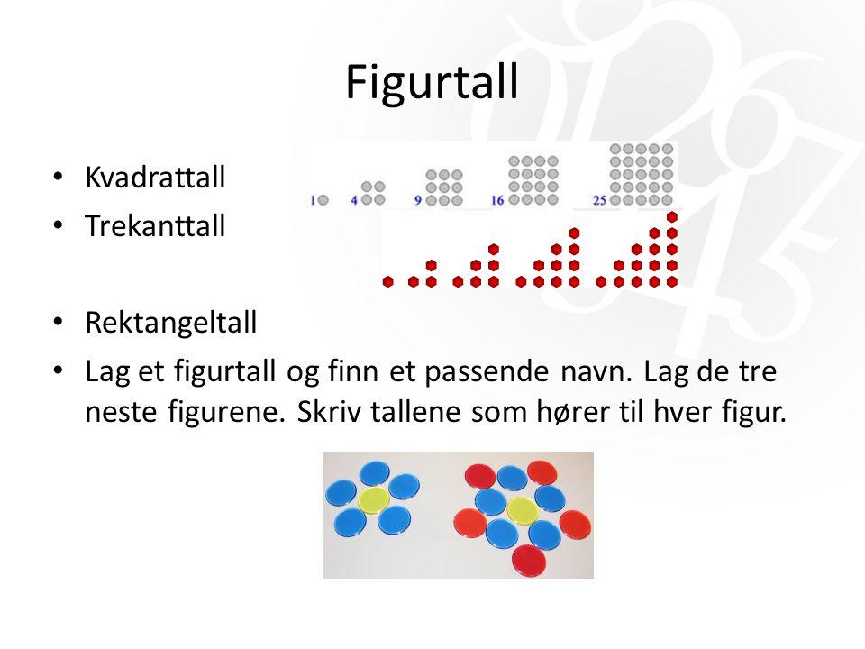 Figurtall Kvadrattall Trekanttall Rektangeltall Lag et figurtall og finn et passende navn.
