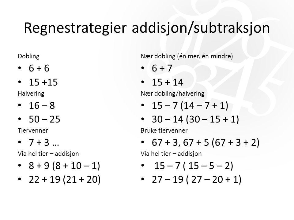 Regnestrategier addisjon/subtraksjon Dobling 6 + 6 15 +15 Halvering 16 – 8 50 – 25 Tiervenner 7 + 3 … Via hel tier – addisjon 8 + 9 (8 + 10 – 1) 22 + 19 (21 + 20) Nær dobling (én mer, én mindre) 6 + 7 15 + 14 Nær dobling/halvering 15 – 7 (14 – 7 + 1) 30 – 14 (30 – 15 + 1) Bruke tiervenner 67 + 3, 67 + 5 (67 + 3 + 2) Via hel tier – addisjon 15 – 7 ( 15 – 5 – 2) 27 – 19 ( 27 – 20 + 1)