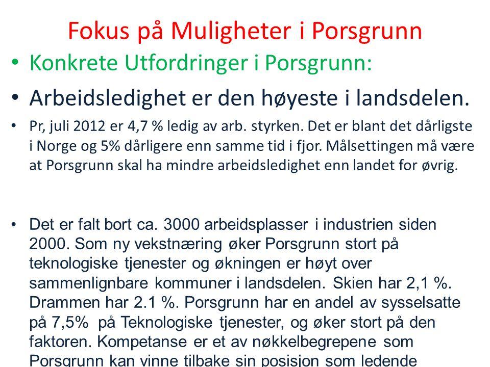 Fokus på Muligheter i Porsgrunn Konkrete Utfordringer i Porsgrunn: Arbeidsledighet er den høyeste i landsdelen.
