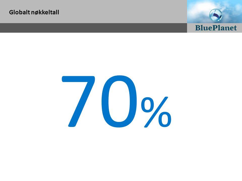 Globalt nøkkeltall 70 %