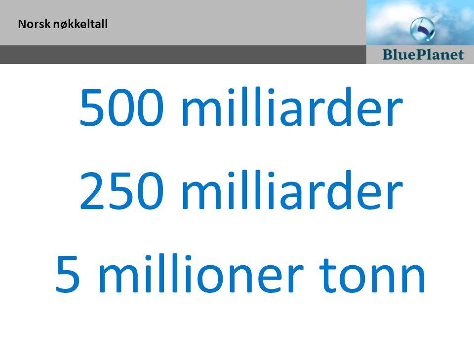 Norsk nøkkeltall 500 milliarder 250 milliarder 5 millioner tonn