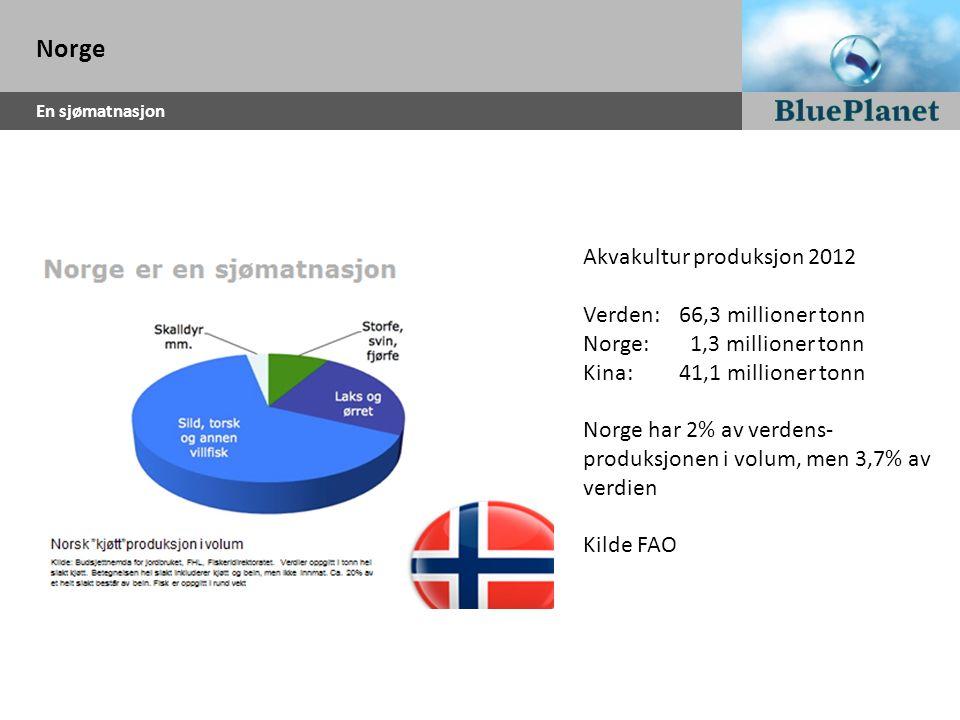 Norge En sjømatnasjon Akvakultur produksjon 2012 Verden: 66,3 millioner tonn Norge: 1,3 millioner tonn Kina:41,1 millioner tonn Norge har 2% av verden