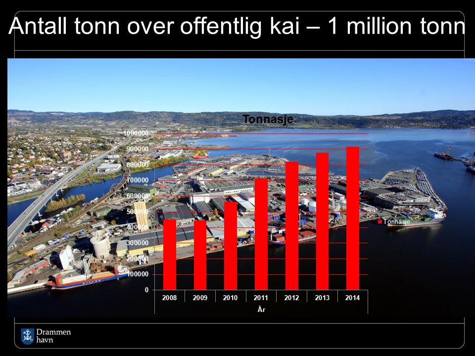 Antall tonn over offentlig kai – 1 million tonn