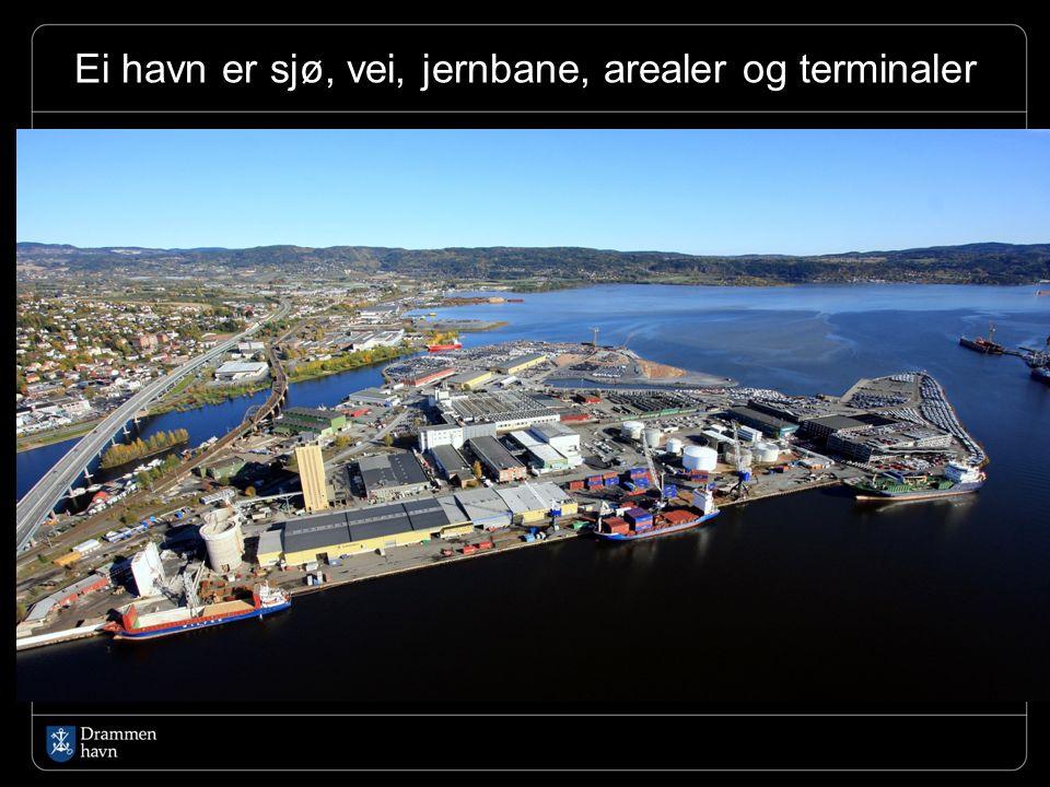 Ei havn er sjø, vei, jernbane, arealer og terminaler