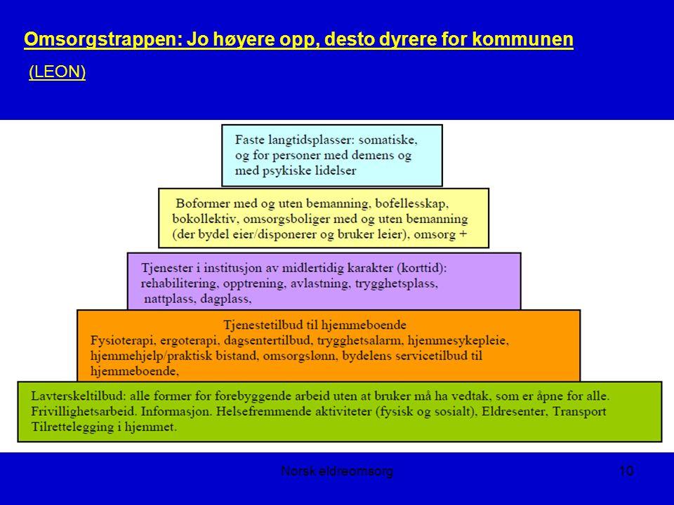 Norsk eldreomsorg10 Omsorgstrappen: Jo høyere opp, desto dyrere for kommunen (LEON)