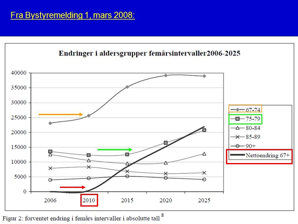 Norsk eldreomsorg69 Fra Bystyremelding 1, mars 2008: