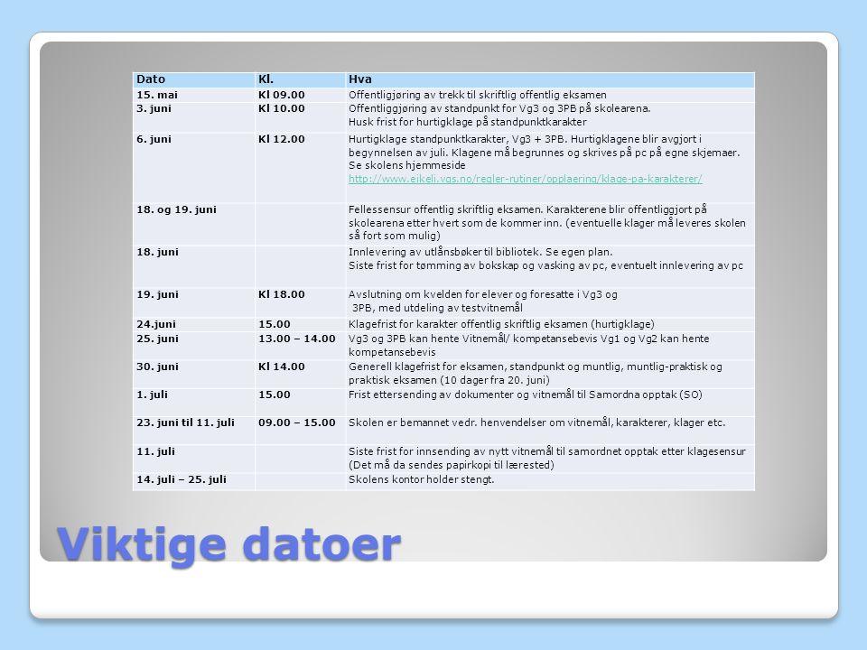 Viktige datoer DatoKl.Hva 15.