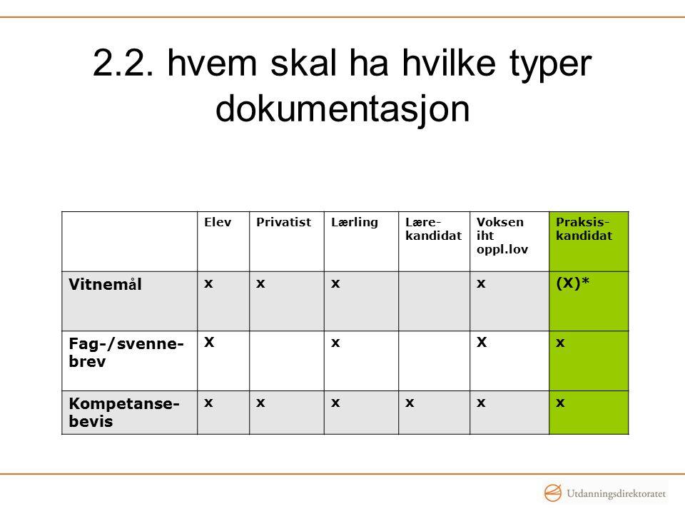 2.3.Kontroll av fagsammensetning og antall eksamener Udir-08-2009 med vedlegg 1 og 2 http://www.udir.no/Rundskriv/Rundskriv-2009/Udir-08-2009-Kunnskapsloftet/ Antall obligatoriske eksamener –http://www.udir.no/Rundskriv/Rundskriv-2009/Udir-1-2009-Trekkordning- ved-eksamen-i-Kunnskapsloftet/http://www.udir.no/Rundskriv/Rundskriv-2009/Udir-1-2009-Trekkordning- ved-eksamen-i-Kunnskapsloftet/ Læreplaner i fag –Vurderingsordning, eksamen og standpunkt, trekk/obligatorisk Fellesfag og programfagFellesfag –Spesielle ordninger for fremmedspråkfremmedspråk Programfag –Fordypning (Studie spes)