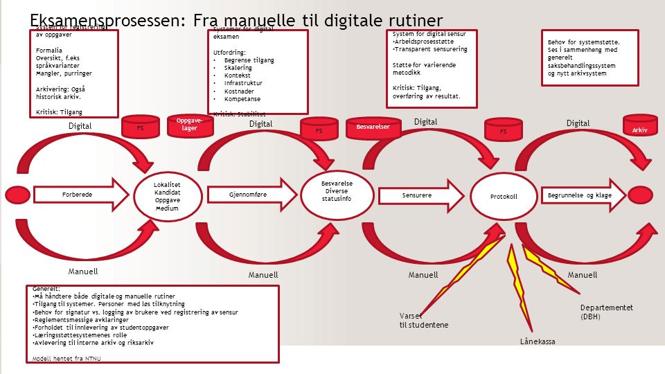 19.desember 201315 1) ROS Faglig & administrativt fokus Faglærer/Ped.
