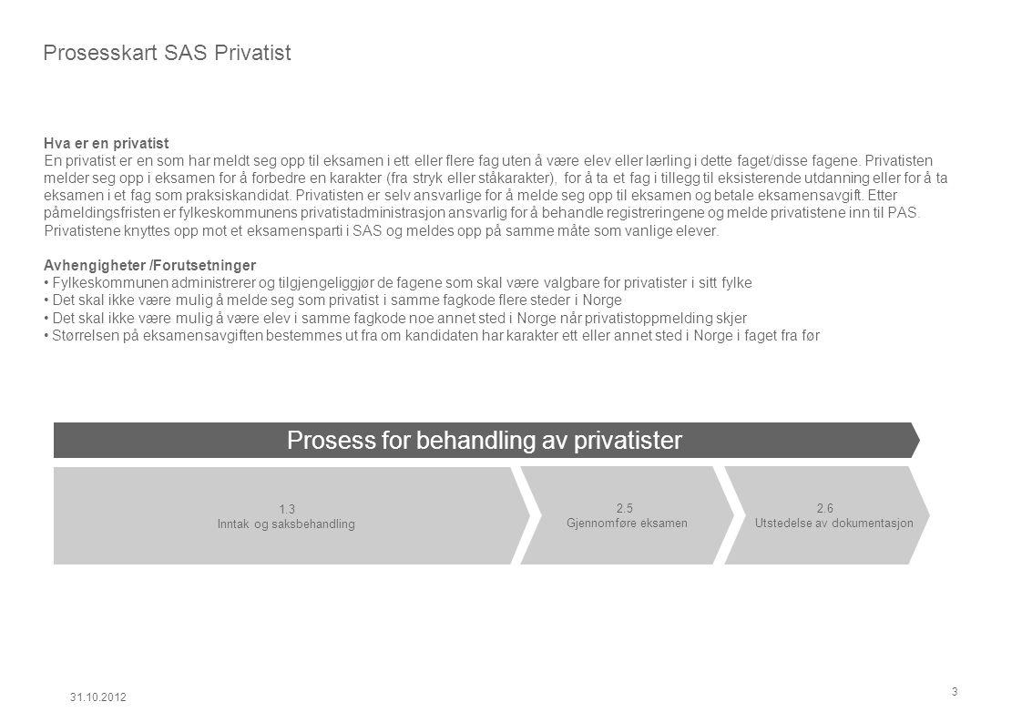 Prosess for behandling av privatister Aktuelle kandidater registrerer at de ønsker å ta eksamen som privatister.
