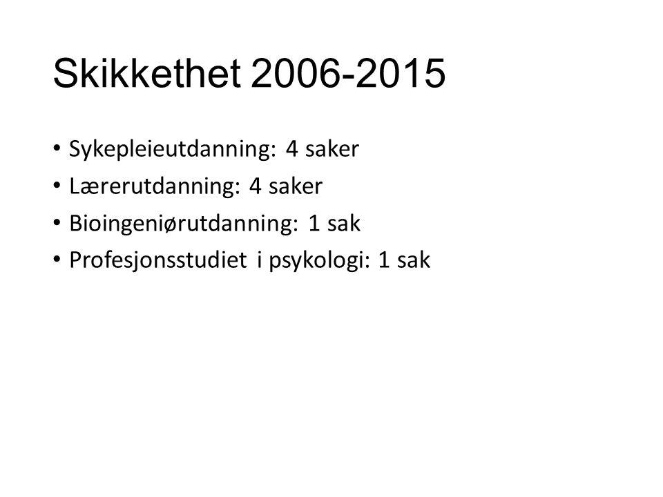 Skikkethet 2006-2015 Sykepleieutdanning: 4 saker Lærerutdanning: 4 saker Bioingeniørutdanning: 1 sak Profesjonsstudiet i psykologi: 1 sak