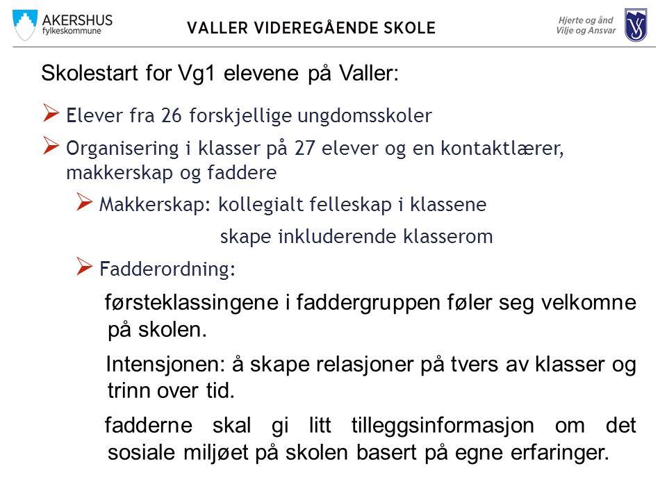 Kontakt skole - hjem  Generell informasjon på skolens hjemmeside – www.valler.vgs.no www.valler.vgs.no  Torsdag 19/11: Kontaktmøte ang elevenes fagvalg  Uke 4 og 5 i 2016 (ca): Utviklingssamtaler.