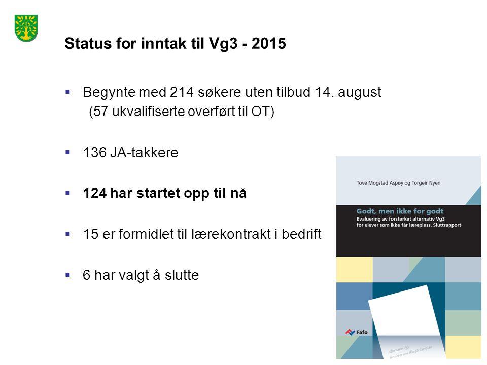 Status for inntak til Vg3 - 2015  Begynte med 214 søkere uten tilbud 14. august (57 ukvalifiserte overført til OT)  136 JA-takkere  124 har startet