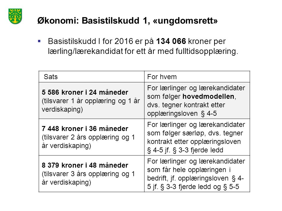 Økonomi: Basistilskudd 1, «ungdomsrett»  Basistilskudd I for 2016 er på 134 066 kroner per lærling/lærekandidat for ett år med fulltidsopplæring.