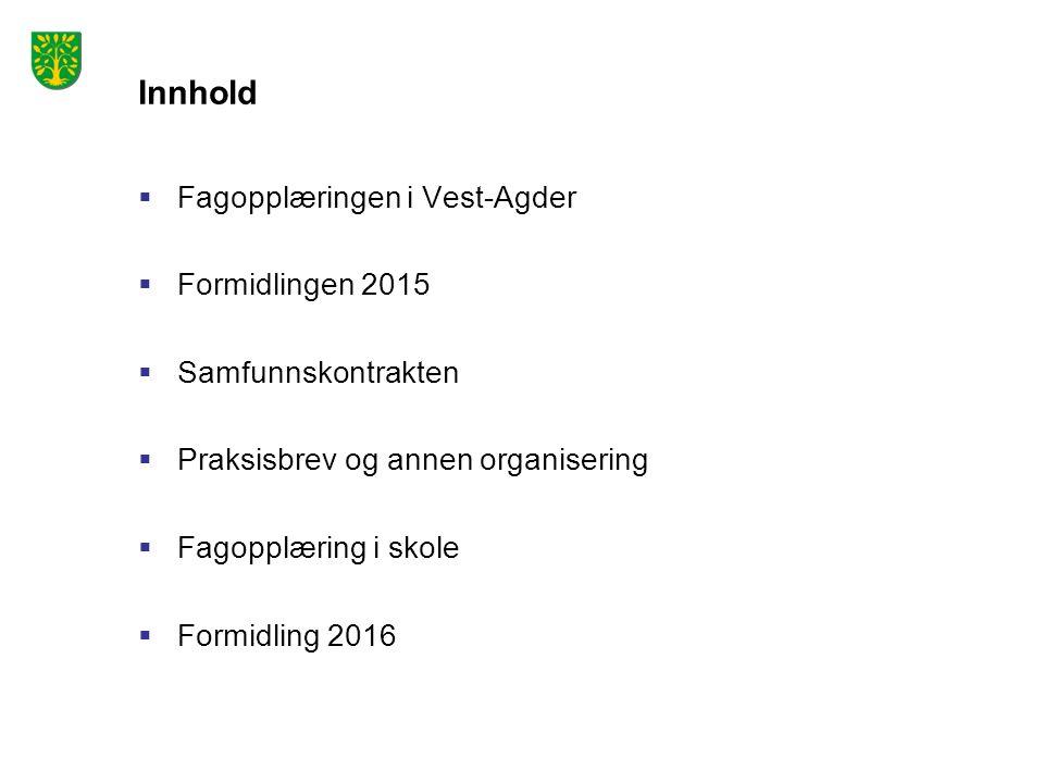 Innhold  Fagopplæringen i Vest-Agder  Formidlingen 2015  Samfunnskontrakten  Praksisbrev og annen organisering  Fagopplæring i skole  Formidling