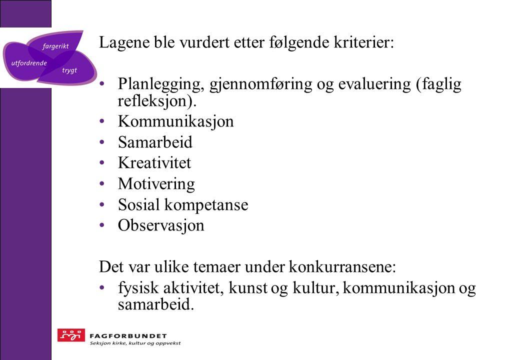 Lagene ble vurdert etter følgende kriterier: Planlegging, gjennomføring og evaluering (faglig refleksjon). Kommunikasjon Samarbeid Kreativitet Motiver